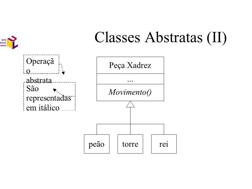 Classes Abstratas (II) Peça Xadrez... Movimento() peãotorrerei Operaçã o abstrata São representadas em itálico