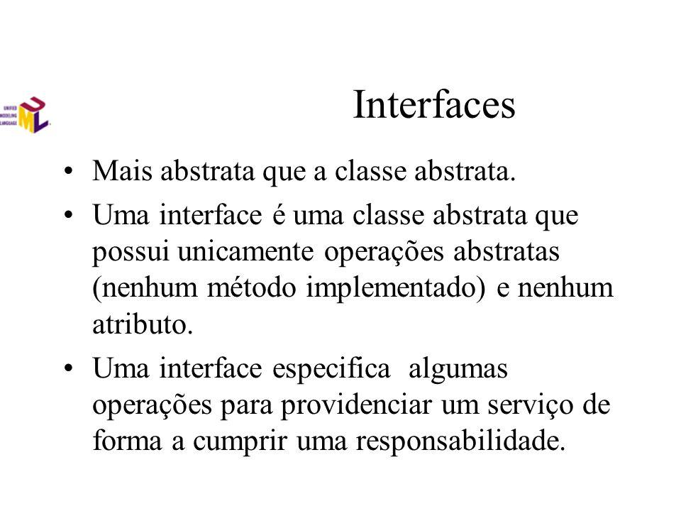 Interfaces Mais abstrata que a classe abstrata. Uma interface é uma classe abstrata que possui unicamente operações abstratas (nenhum método implement