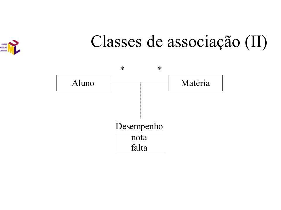 Classes de associação (II) AlunoMatéria ** Desempenho nota falta