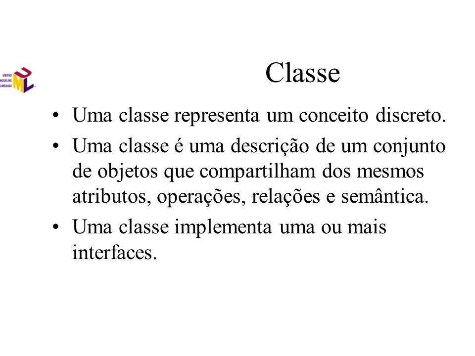 Classe Uma classe representa um conceito discreto. Uma classe é uma descrição de um conjunto de objetos que compartilham dos mesmos atributos, operaçõ