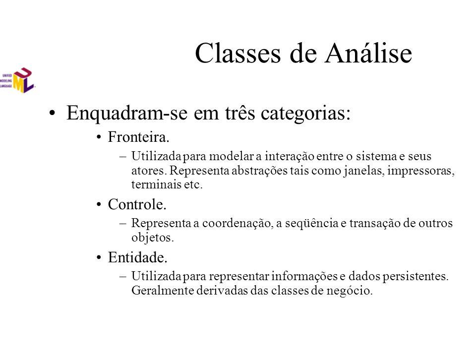 Classes de Análise Enquadram-se em três categorias: Fronteira. –Utilizada para modelar a interação entre o sistema e seus atores. Representa abstraçõe
