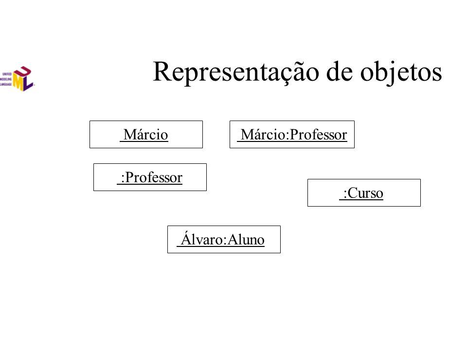 Representação de objetos Márcio Márcio:Professor :Professor Álvaro:Aluno :Curso