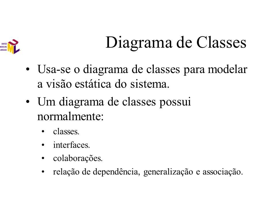 Diagrama de Classes Usa-se o diagrama de classes para modelar a visão estática do sistema. Um diagrama de classes possui normalmente: classes. interfa