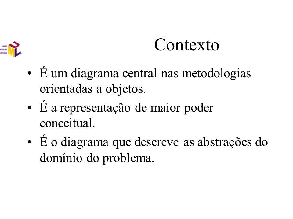 Contexto É um diagrama central nas metodologias orientadas a objetos. É a representação de maior poder conceitual. É o diagrama que descreve as abstra