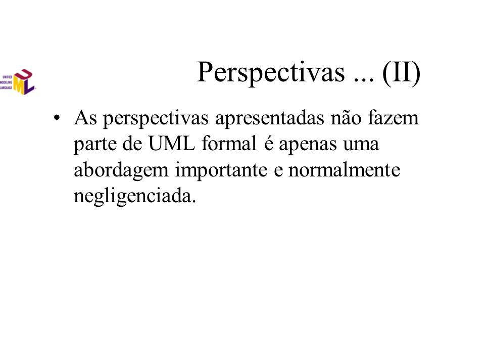 Perspectivas... (II) As perspectivas apresentadas não fazem parte de UML formal é apenas uma abordagem importante e normalmente negligenciada.