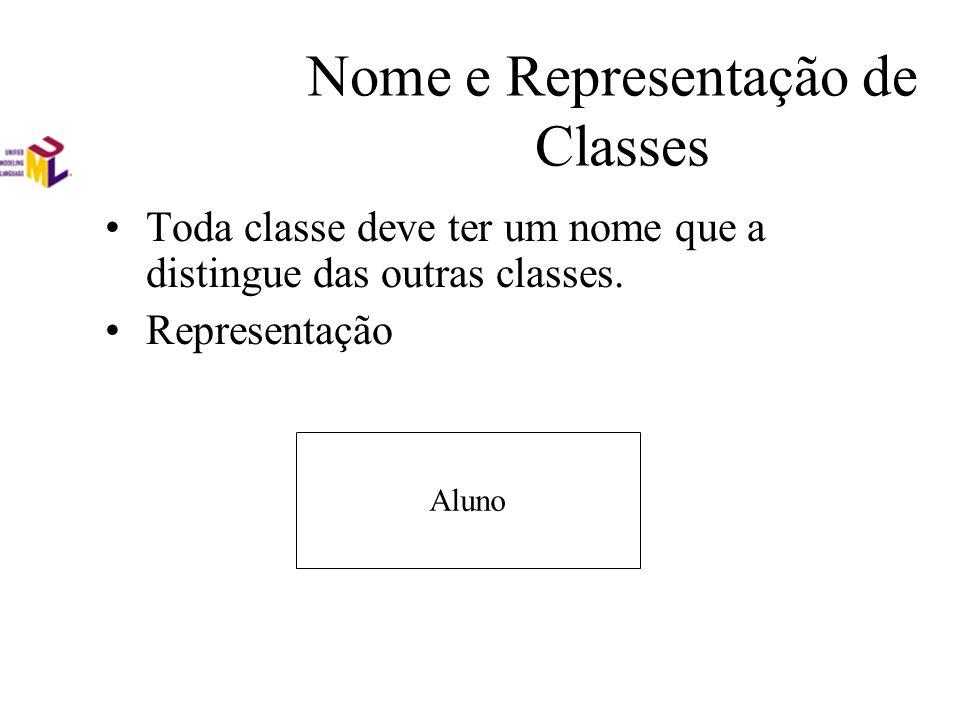 Nome e Representação de Classes Toda classe deve ter um nome que a distingue das outras classes. Representação Aluno