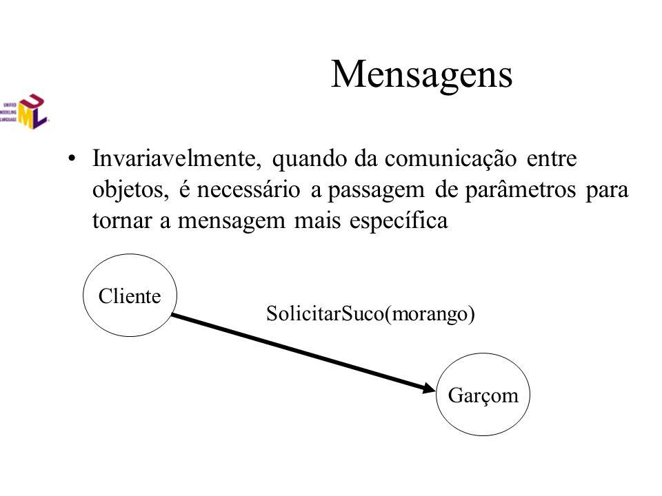 Mensagens Invariavelmente, quando da comunicação entre objetos, é necessário a passagem de parâmetros para tornar a mensagem mais específica Cliente G