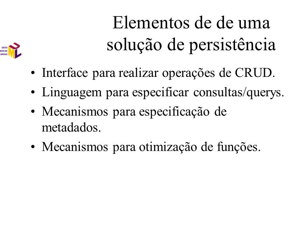 Elementos de de uma solução de persistência Interface para realizar operações de CRUD. Linguagem para especificar consultas/querys. Mecanismos para es