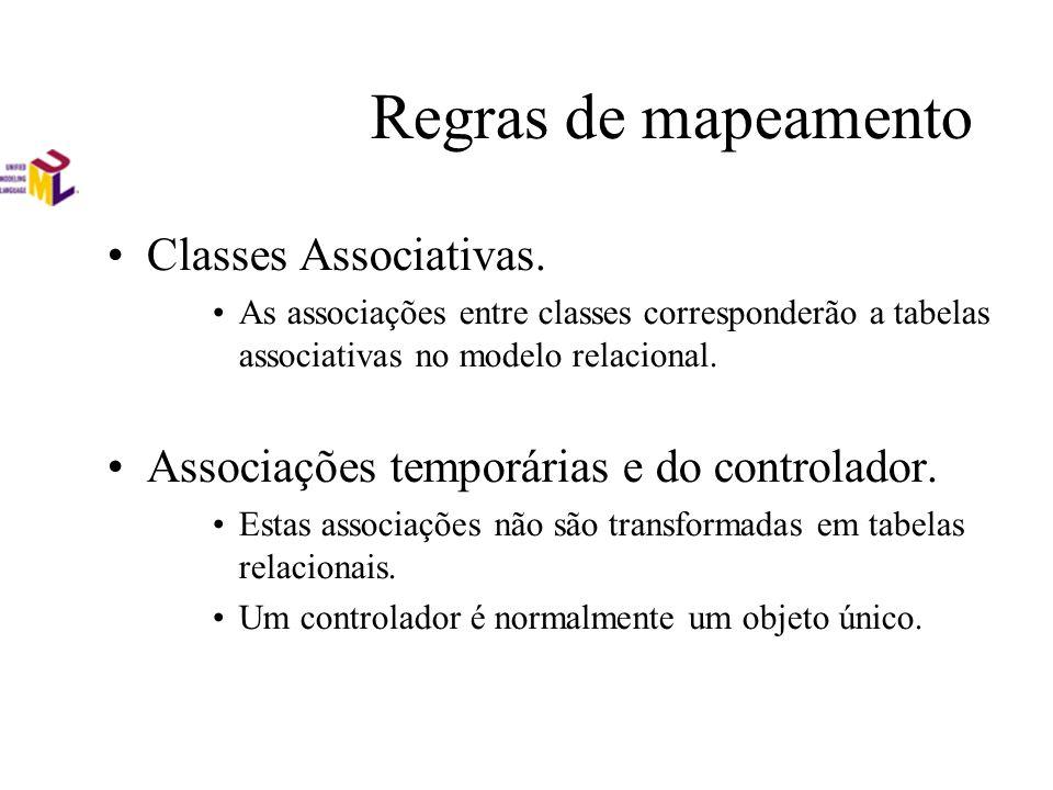 Regras de mapeamento Classes Associativas. As associações entre classes corresponderão a tabelas associativas no modelo relacional. Associações tempor