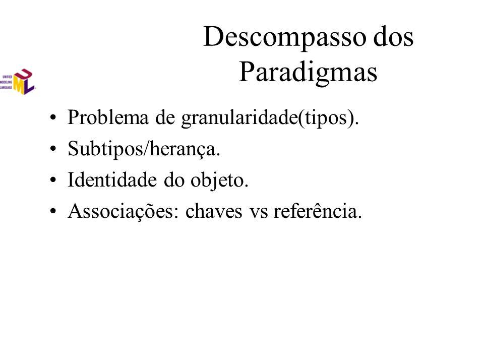 Descompasso dos Paradigmas Problema de granularidade(tipos). Subtipos/herança. Identidade do objeto. Associações: chaves vs referência.