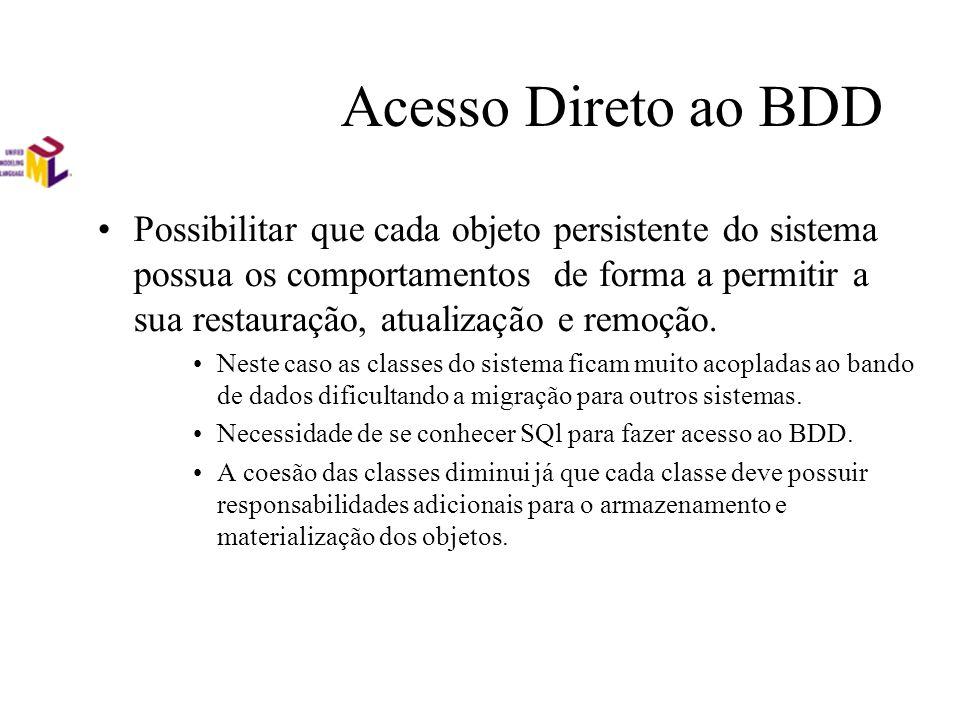 Acesso Direto ao BDD Possibilitar que cada objeto persistente do sistema possua os comportamentos de forma a permitir a sua restauração, atualização e