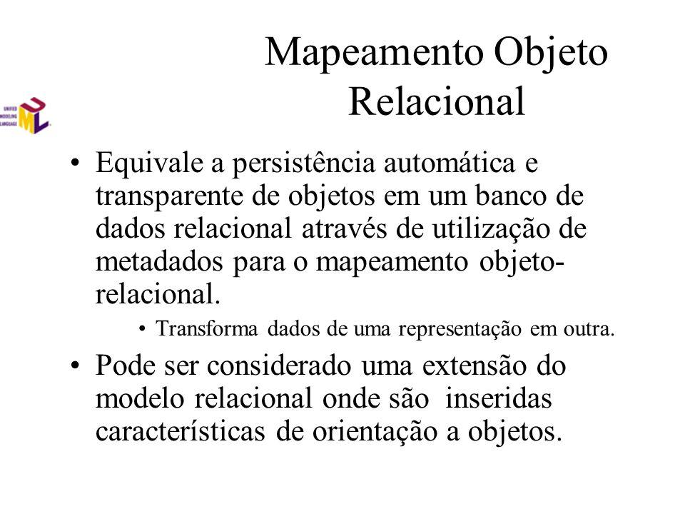 Mapeamento Objeto Relacional Equivale a persistência automática e transparente de objetos em um banco de dados relacional através de utilização de met