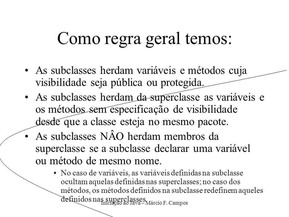 Iniciação ao Java – Márcio F. Campos Como regra geral temos: As subclasses herdam variáveis e métodos cuja visibilidade seja pública ou protegida. As