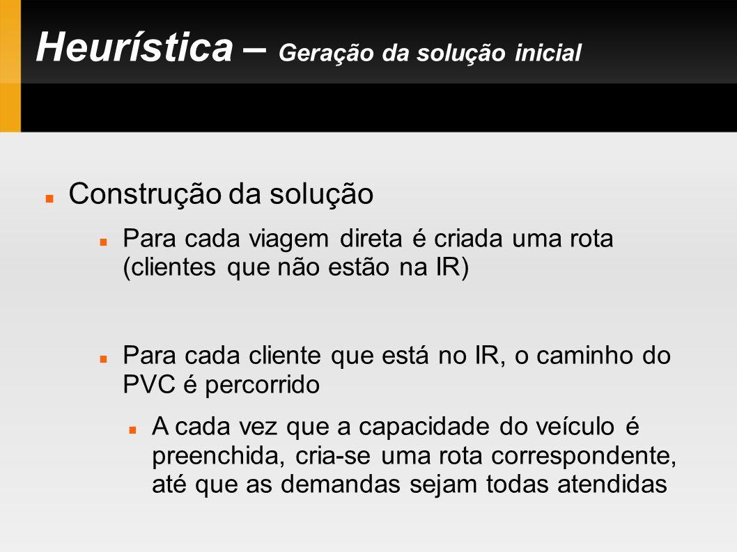 Heurística – Geração da solução inicial Construção da solução Para cada viagem direta é criada uma rota (clientes que não estão na IR) Para cada clien