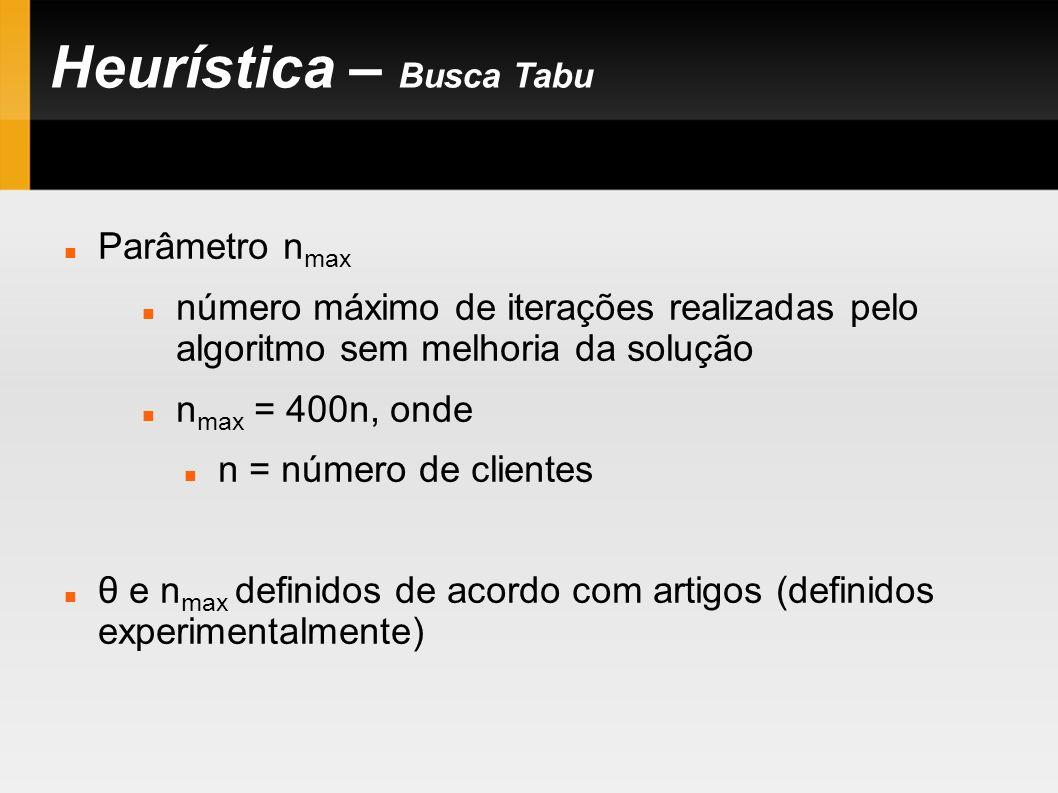 Heurística – Busca Tabu Parâmetro n max número máximo de iterações realizadas pelo algoritmo sem melhoria da solução n max = 400n, onde n = número de clientes θ e n max definidos de acordo com artigos (definidos experimentalmente)