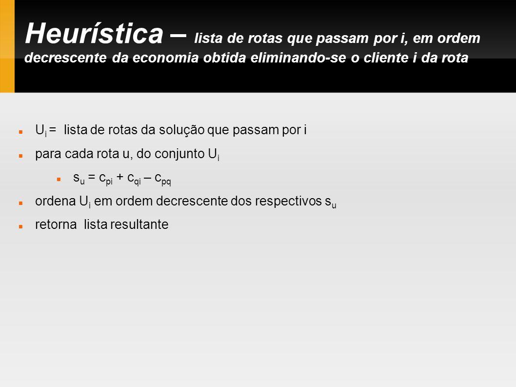 Heurística – lista de rotas que passam por i, em ordem decrescente da economia obtida eliminando-se o cliente i da rota U i = lista de rotas da soluçã