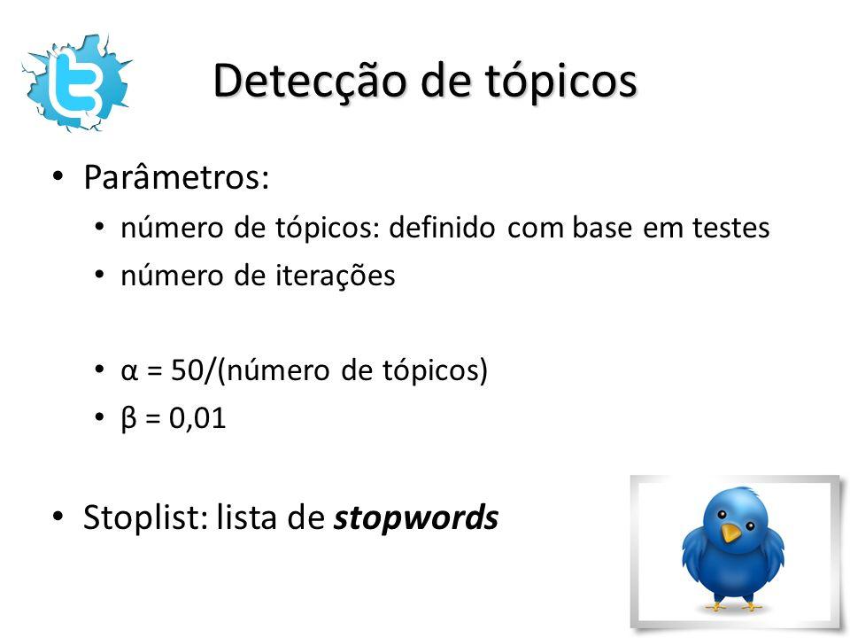 Detecção de tópicos Parâmetros: número de tópicos: definido com base em testes número de iterações α = 50/(número de tópicos) β = 0,01 Stoplist: lista