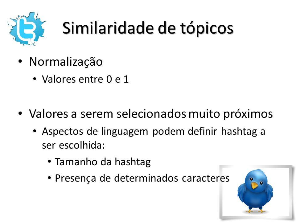 Similaridade de tópicos Normalização Valores entre 0 e 1 Valores a serem selecionados muito próximos Aspectos de linguagem podem definir hashtag a ser