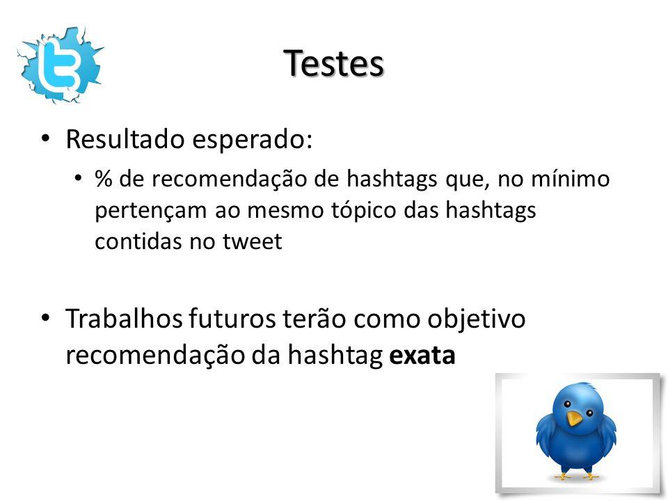 Testes Resultado esperado: % de recomendação de hashtags que, no mínimo pertençam ao mesmo tópico das hashtags contidas no tweet Trabalhos futuros ter