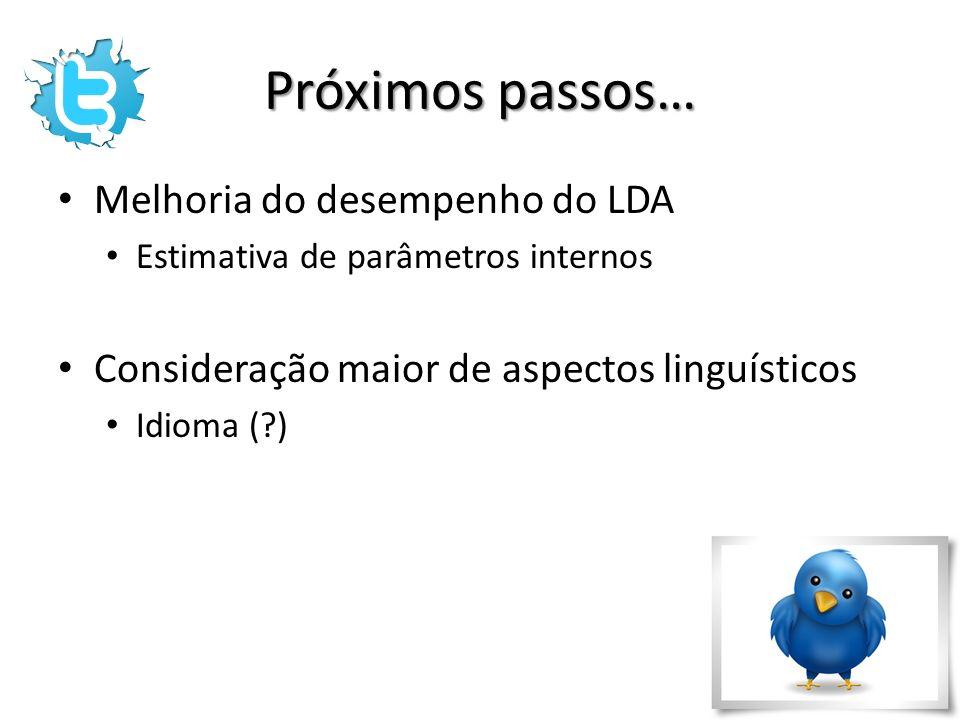 Próximos passos… Melhoria do desempenho do LDA Estimativa de parâmetros internos Consideração maior de aspectos linguísticos Idioma (?)