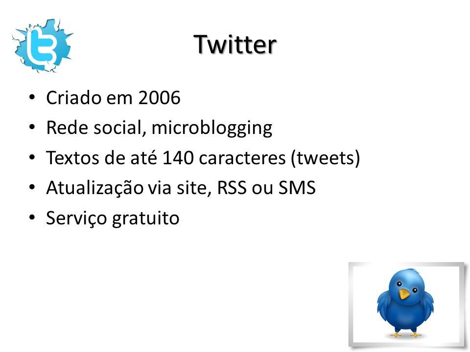 Twitter Criado em 2006 Rede social, microblogging Textos de até 140 caracteres (tweets) Atualização via site, RSS ou SMS Serviço gratuito
