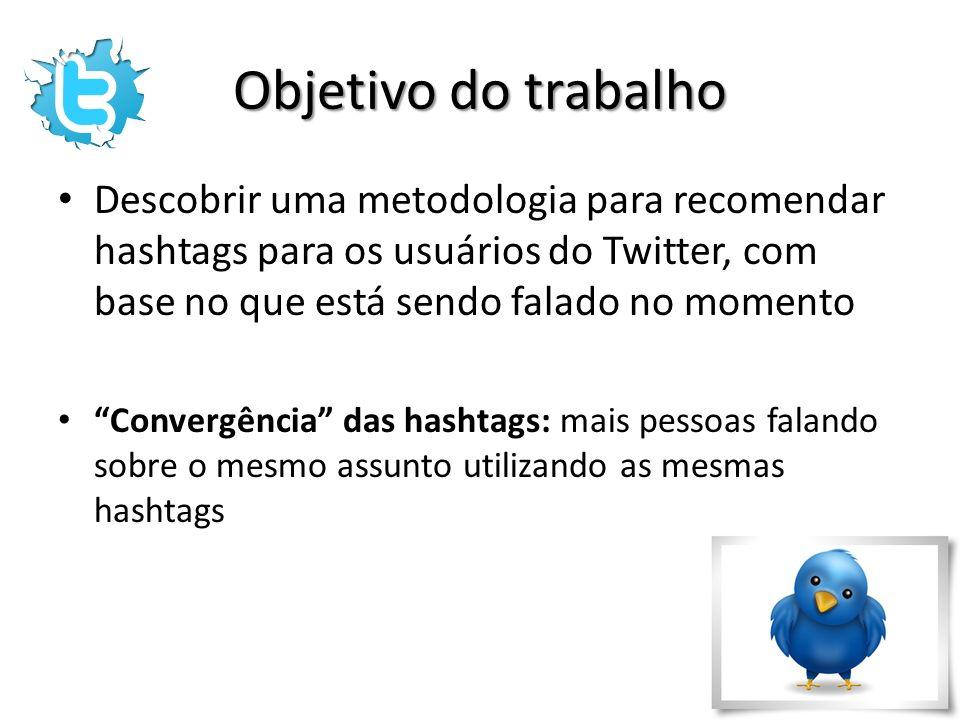 Objetivo do trabalho Descobrir uma metodologia para recomendar hashtags para os usuários do Twitter, com base no que está sendo falado no momento Conv