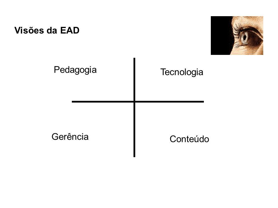 Visões da EAD Pedagogia Tecnologia Gerência Conteúdo