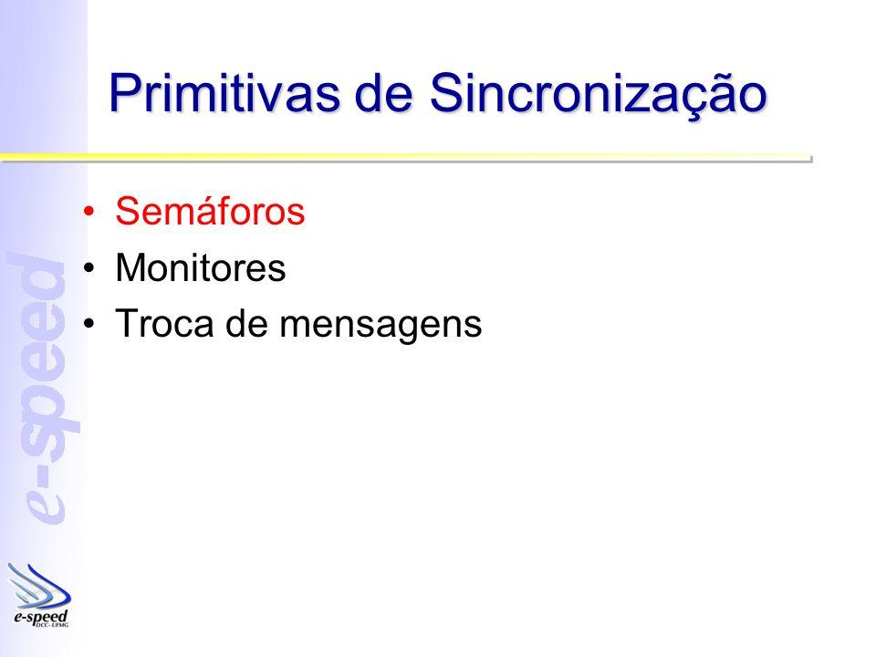 Primitivas de Sincronização Semáforos Monitores Troca de mensagens