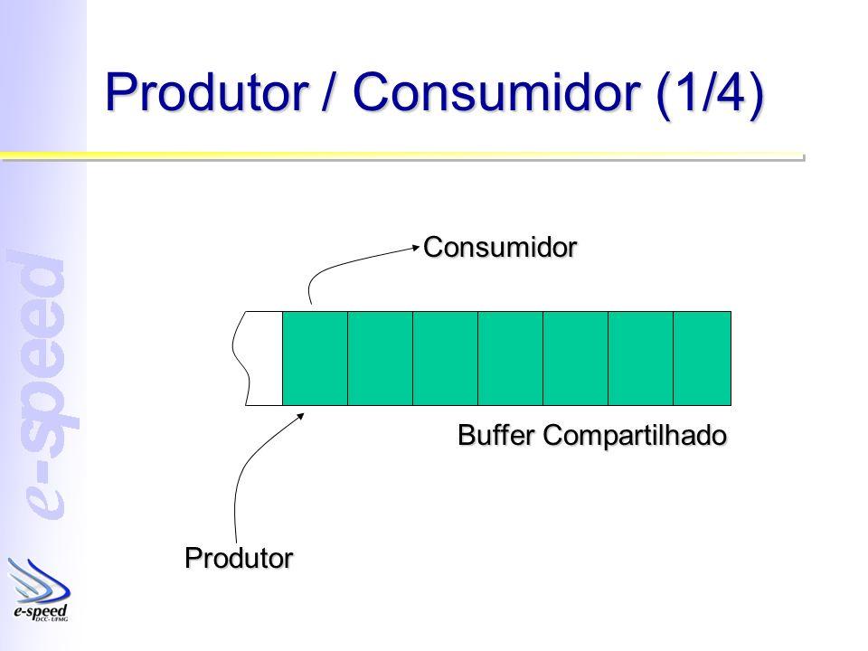 Produtor / Consumidor (1/4) Produtor Consumidor Buffer Compartilhado