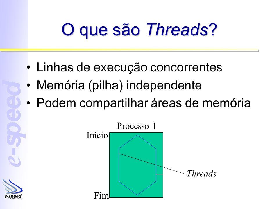 O que são Threads? Linhas de execução concorrentes Memória (pilha) independente Podem compartilhar áreas de memória Processo 1 Início Fim Threads