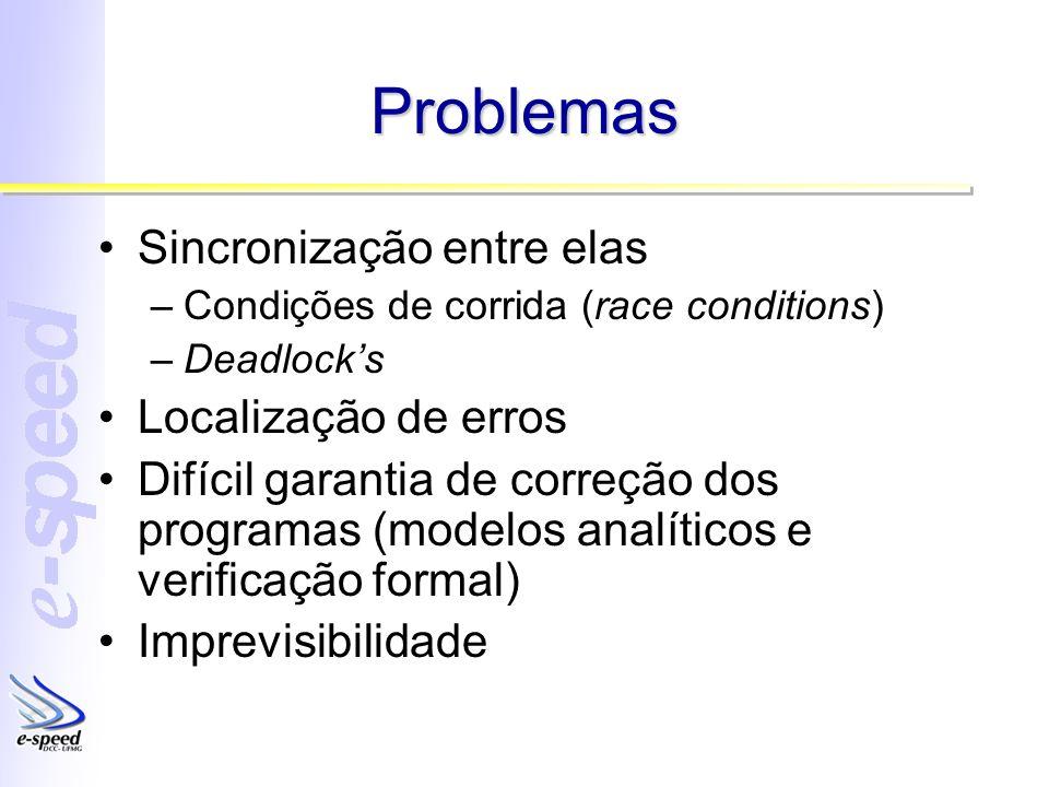 Problemas Sincronização entre elas –Condições de corrida (race conditions) –Deadlocks Localização de erros Difícil garantia de correção dos programas