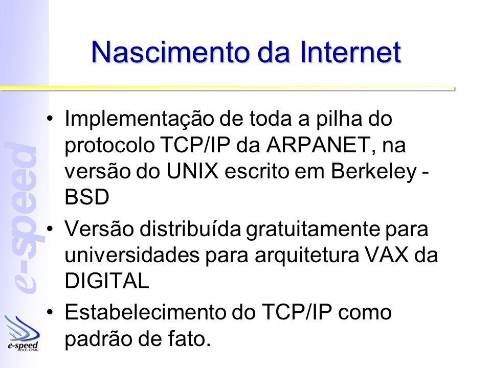 Nascimento da Internet Implementação de toda a pilha do protocolo TCP/IP da ARPANET, na versão do UNIX escrito em Berkeley - BSD Versão distribuída gr
