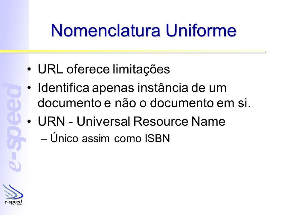 Nomenclatura Uniforme URL oferece limitações Identifica apenas instância de um documento e não o documento em si. URN - Universal Resource Name –Único