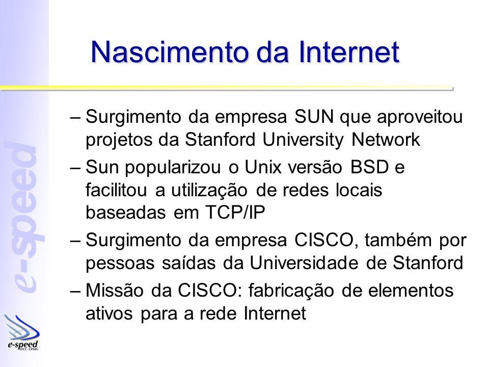 Nascimento da Internet –Surgimento da empresa SUN que aproveitou projetos da Stanford University Network –Sun popularizou o Unix versão BSD e facilito