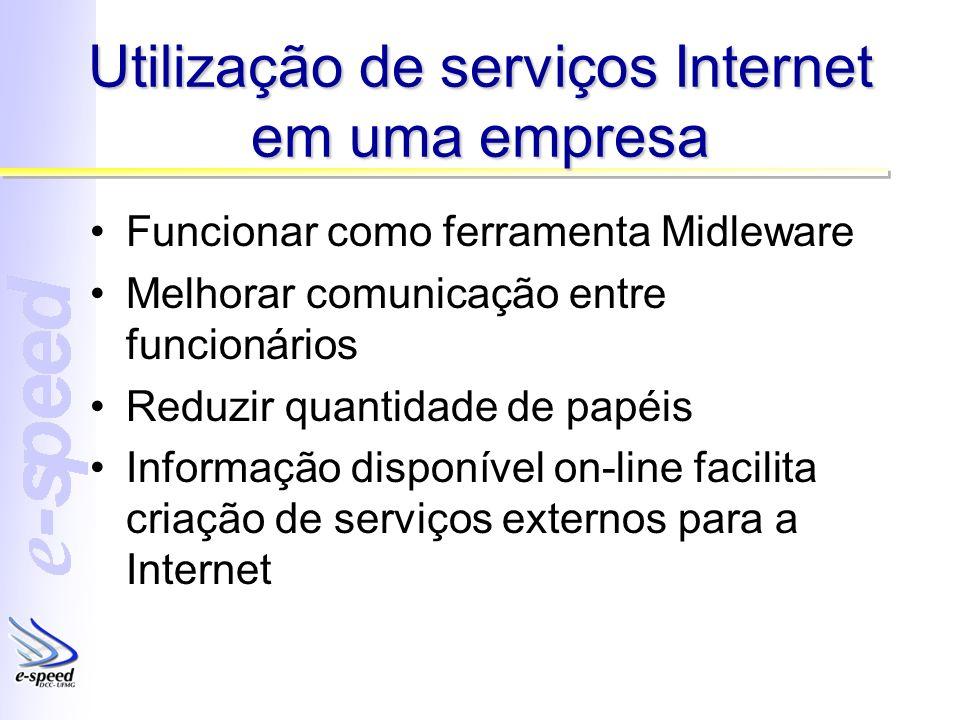 Utilização de serviços Internet em uma empresa Funcionar como ferramenta Midleware Melhorar comunicação entre funcionários Reduzir quantidade de papéi