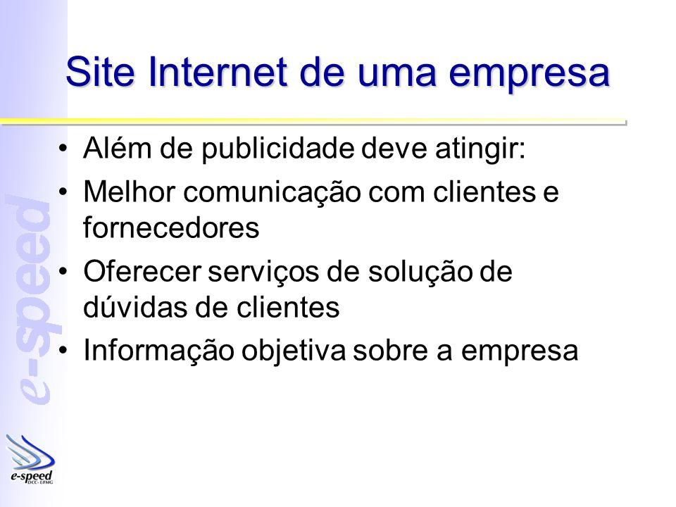 Site Internet de uma empresa Além de publicidade deve atingir: Melhor comunicação com clientes e fornecedores Oferecer serviços de solução de dúvidas