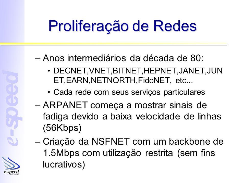 Proliferação de Redes –Anos intermediários da década de 80: DECNET,VNET,BITNET,HEPNET,JANET,JUN ET,EARN,NETNORTH,FidoNET, etc... Cada rede com seus se