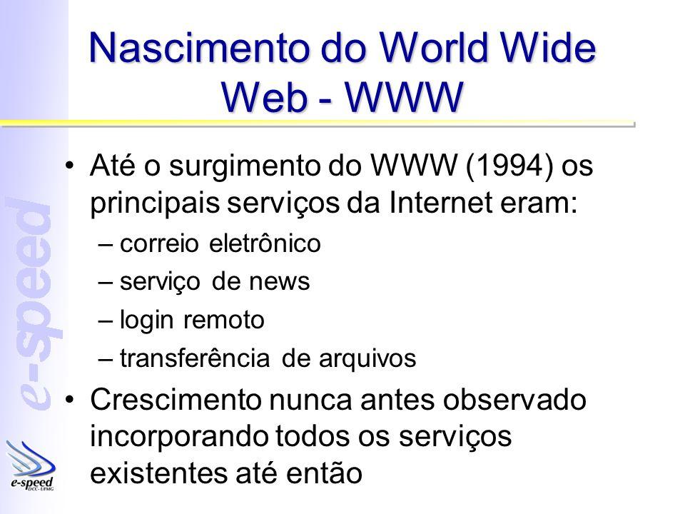 Nascimento do World Wide Web - WWW Até o surgimento do WWW (1994) os principais serviços da Internet eram: –correio eletrônico –serviço de news –login