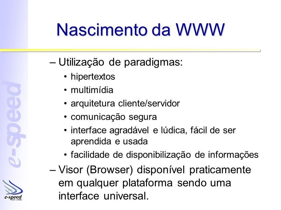 Nascimento da WWW –Utilização de paradigmas: hipertextos multimídia arquitetura cliente/servidor comunicação segura interface agradável e lúdica, fáci