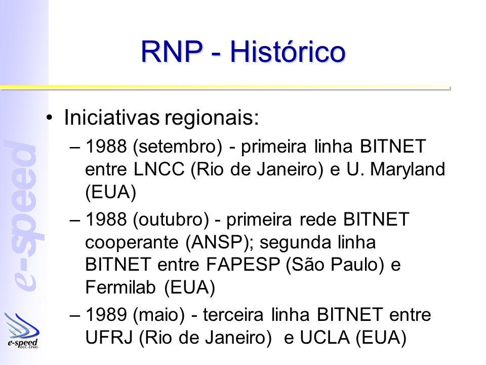RNP - Histórico Iniciativas regionais: –1988 (setembro) - primeira linha BITNET entre LNCC (Rio de Janeiro) e U. Maryland (EUA) –1988 (outubro) - prim