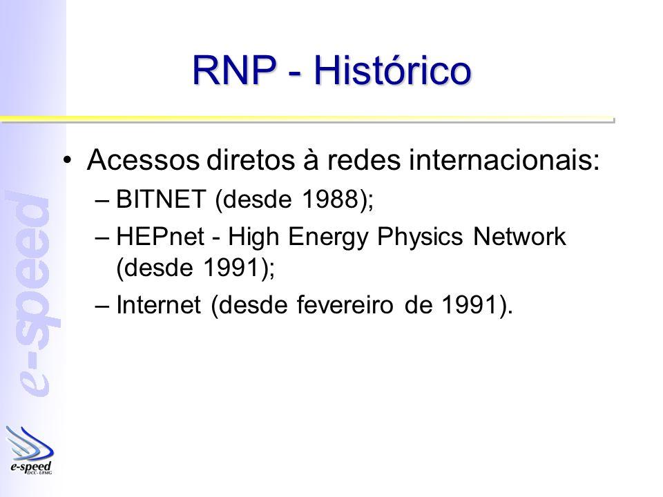 RNP - Histórico Acessos diretos à redes internacionais: –BITNET (desde 1988); –HEPnet - High Energy Physics Network (desde 1991); –Internet (desde fev