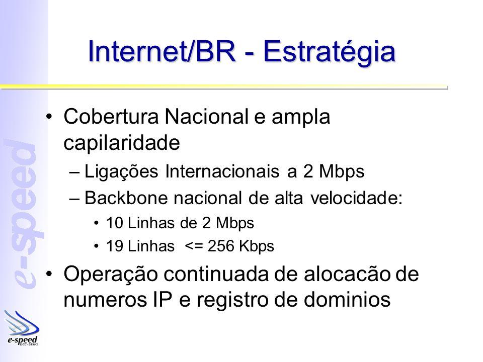 Internet/BR - Estratégia Cobertura Nacional e ampla capilaridade –Ligações Internacionais a 2 Mbps –Backbone nacional de alta velocidade: 10 Linhas de