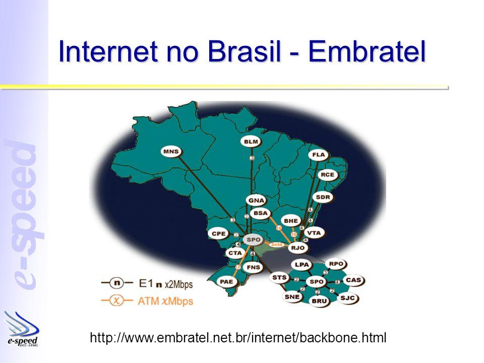 Internet no Brasil - Embratel http://www.embratel.net.br/internet/backbone.html