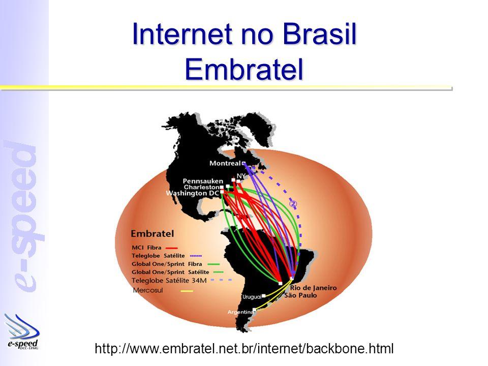 Internet no Brasil Embratel http://www.embratel.net.br/internet/backbone.html