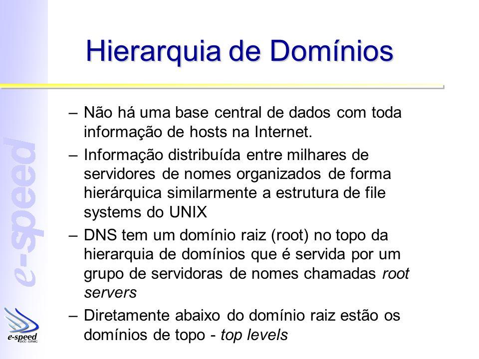 Hierarquia de Domínios –Não há uma base central de dados com toda informação de hosts na Internet. –Informação distribuída entre milhares de servidore