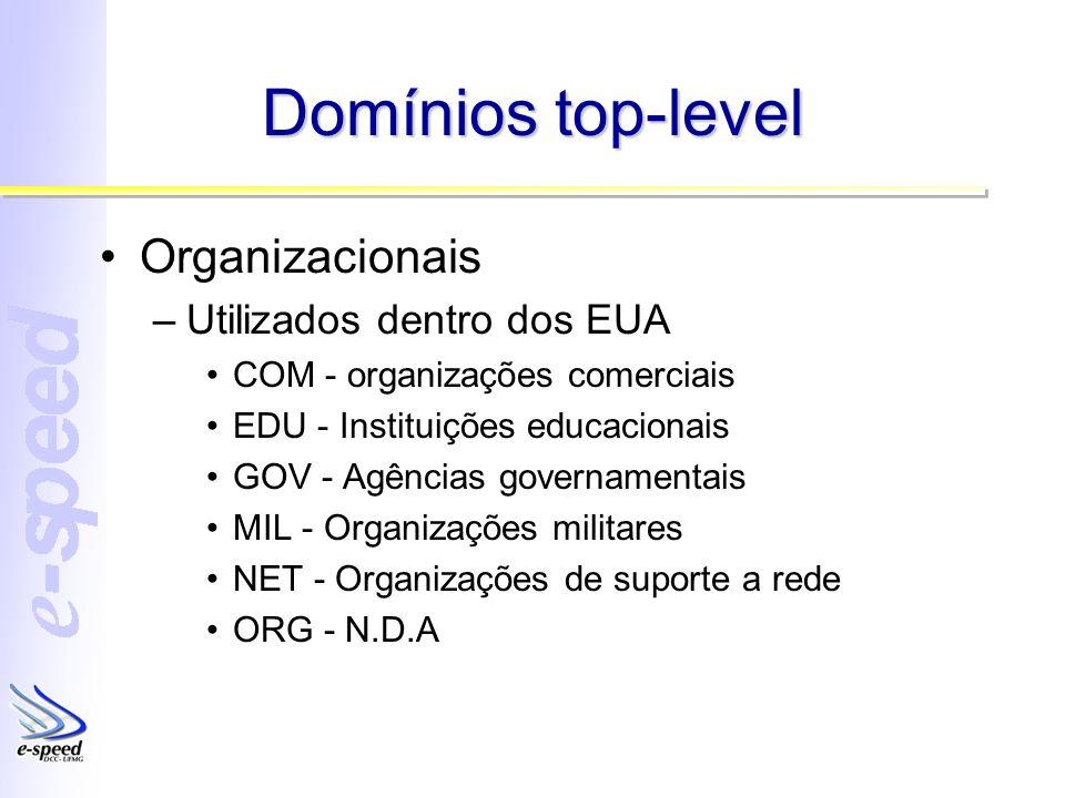 Domínios top-level Organizacionais –Utilizados dentro dos EUA COM - organizações comerciais EDU - Instituições educacionais GOV - Agências governament