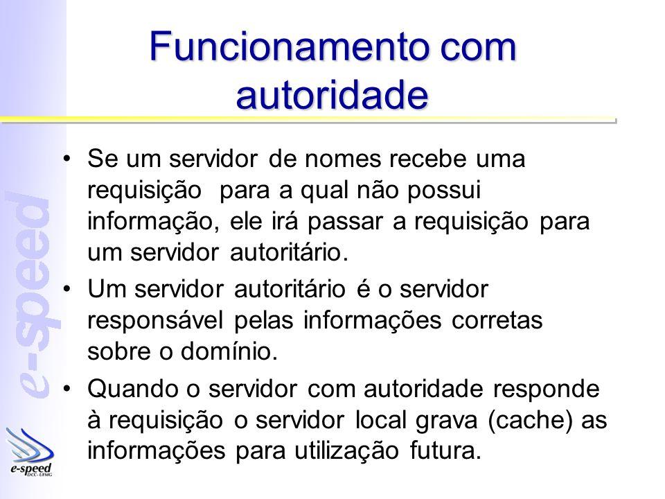 Funcionamento com autoridade Se um servidor de nomes recebe uma requisição para a qual não possui informação, ele irá passar a requisição para um serv