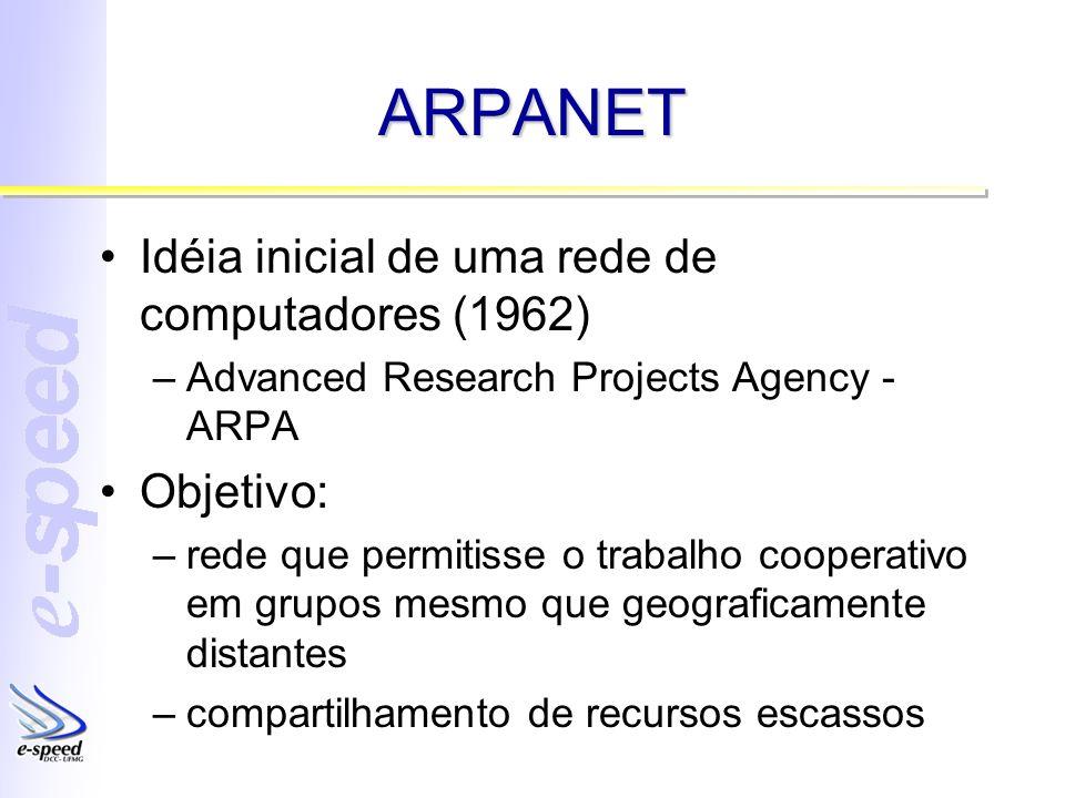 ARPANET Idéia inicial de uma rede de computadores (1962) –Advanced Research Projects Agency - ARPA Objetivo: –rede que permitisse o trabalho cooperati