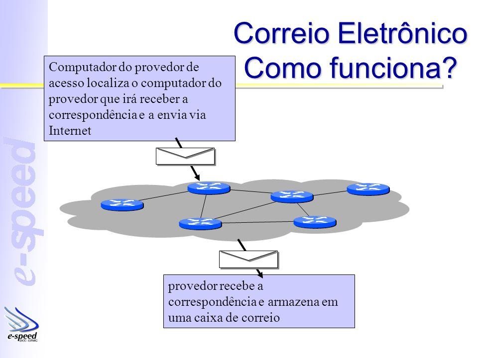 Correio Eletrônico Como funciona? Computador do provedor de acesso localiza o computador do provedor que irá receber a correspondência e a envia via I