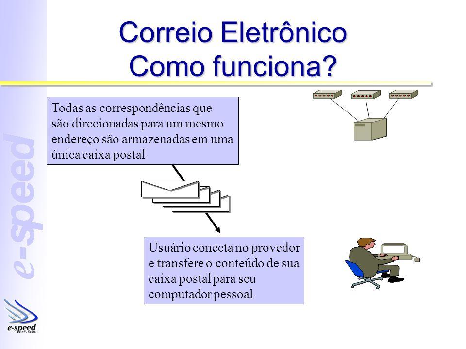 Correio Eletrônico Como funciona? Usuário conecta no provedor e transfere o conteúdo de sua caixa postal para seu computador pessoal Todas as correspo